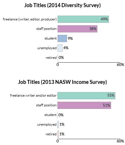 survey-job-titles-2